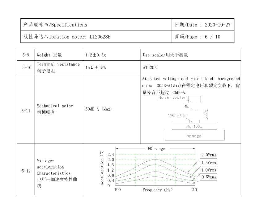 L120628H LRA LINEAR VIBRATION MOTOR DATA 06